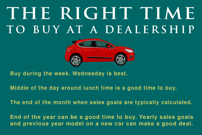 The right time to buy a car at a dealership graphic