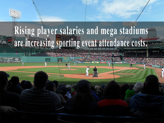 Rising player salaries and mega stadiums are increasing sporting event attendance costs.
