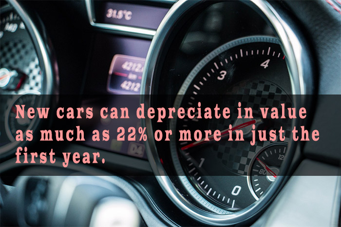 New cars can depreciate in value as much as 22% or more in just the first year.