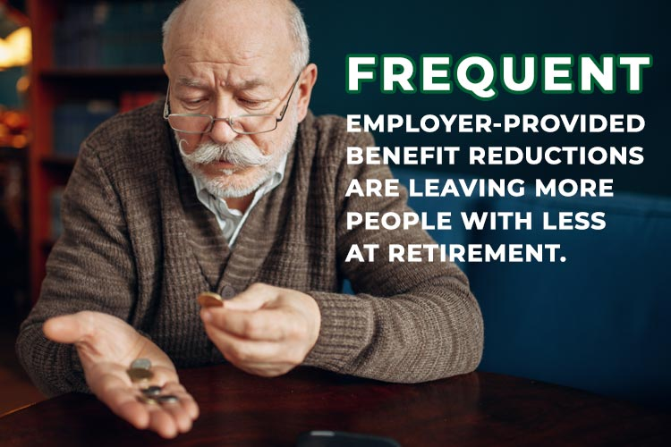 Frequent employer-provided benefit reductions are leaving more people with less at retirement.